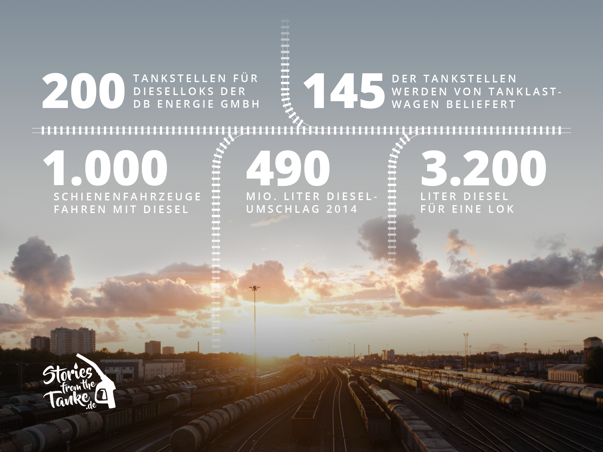 Statistik zum Einsatz von dieselbetriebenen Schienenfahrzeugen in Deutschland
